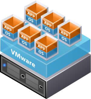 Assistenza VMware private cloud